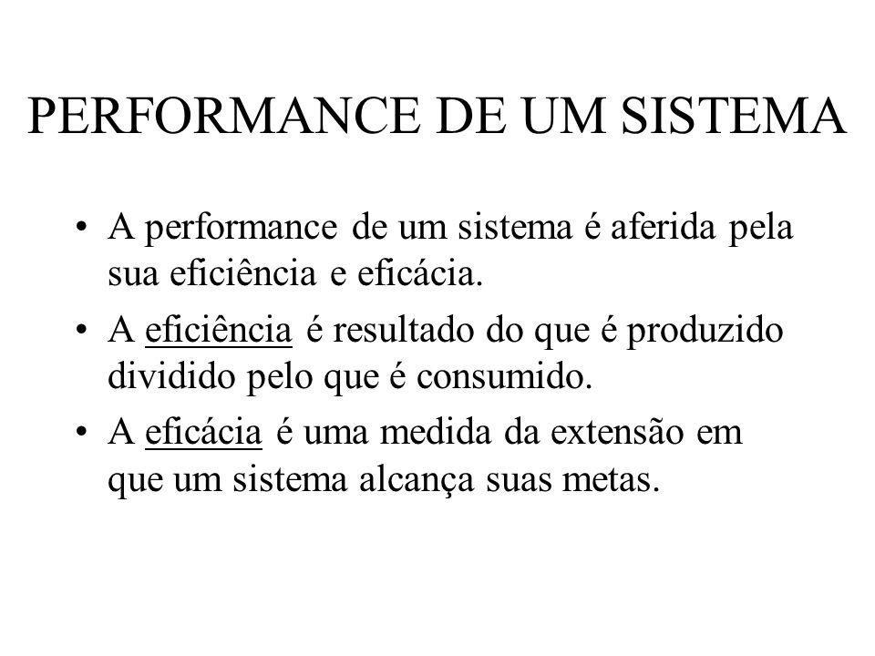 PERFORMANCE DE UM SISTEMA