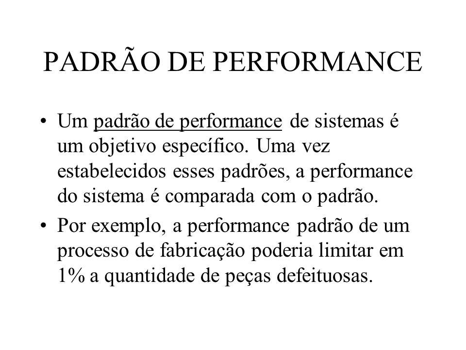PADRÃO DE PERFORMANCE