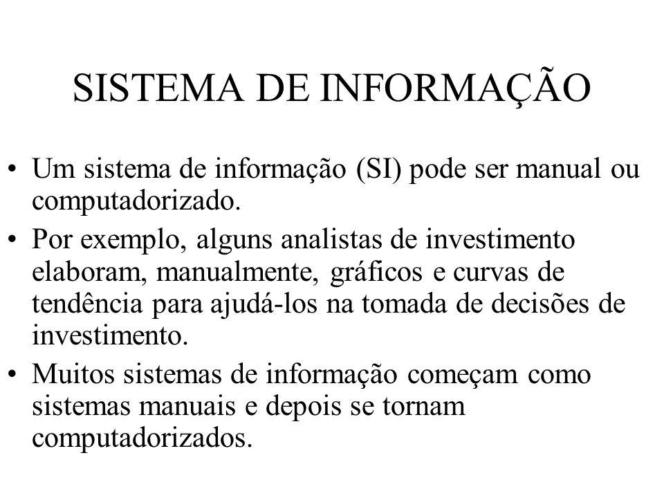 SISTEMA DE INFORMAÇÃOUm sistema de informação (SI) pode ser manual ou computadorizado.