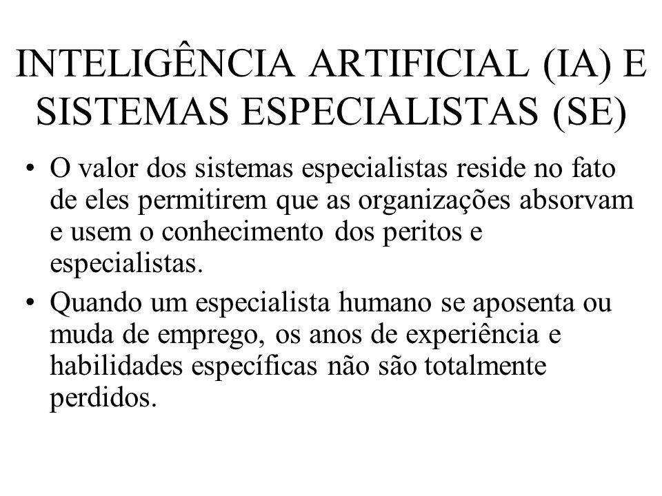 INTELIGÊNCIA ARTIFICIAL (IA) E SISTEMAS ESPECIALISTAS (SE)