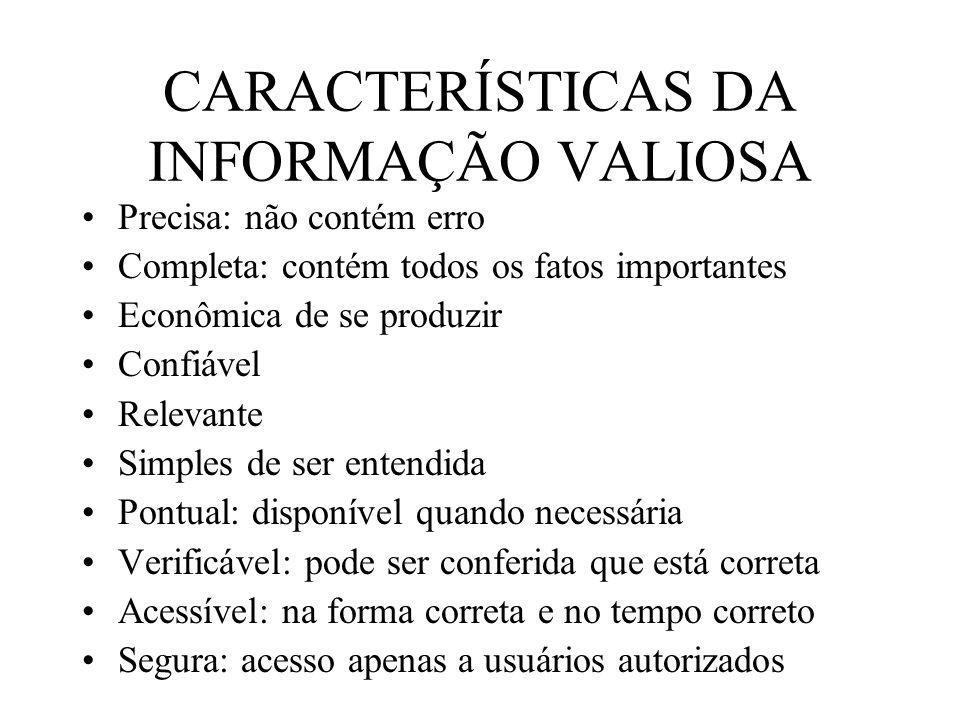 CARACTERÍSTICAS DA INFORMAÇÃO VALIOSA