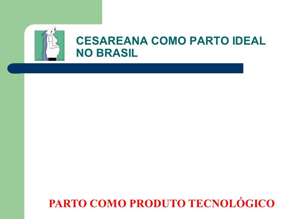 CESAREANA COMO PARTO IDEAL NO BRASIL