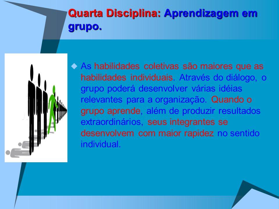 Quarta Disciplina: Aprendizagem em grupo.