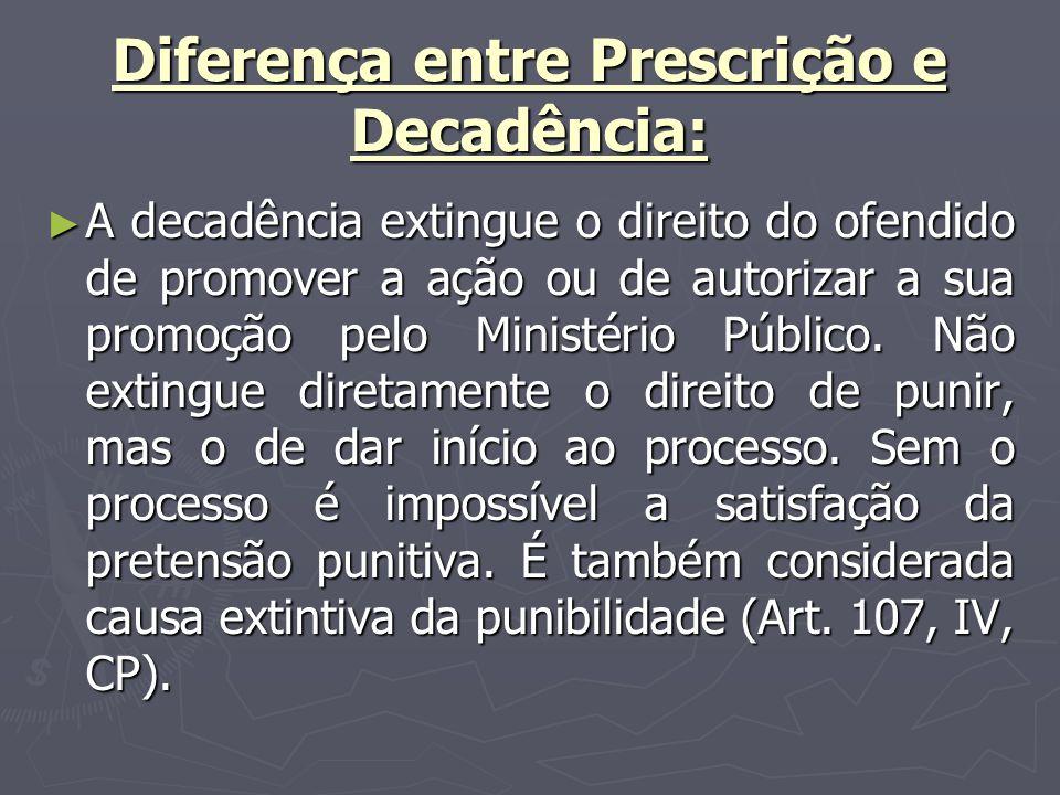 Diferença entre Prescrição e Decadência: