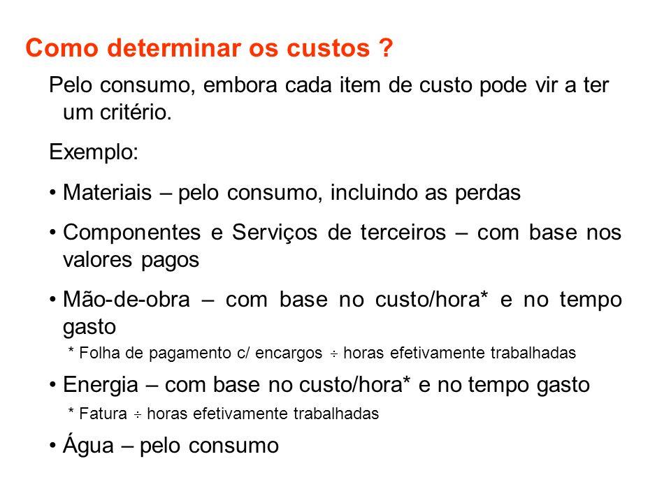 Como determinar os custos