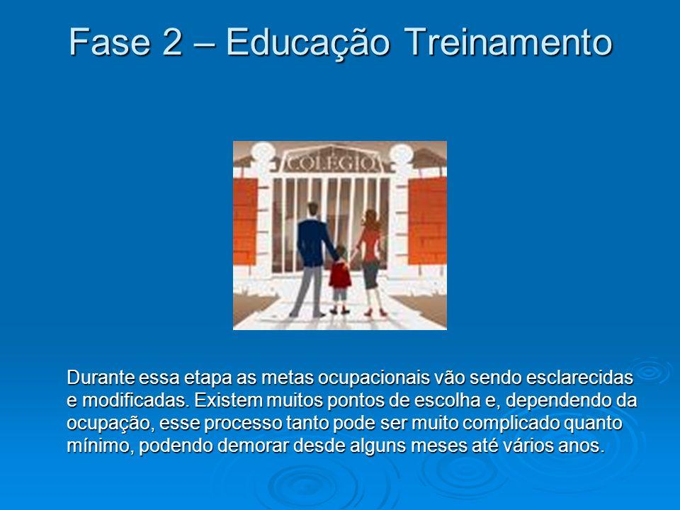 Fase 2 – Educação Treinamento