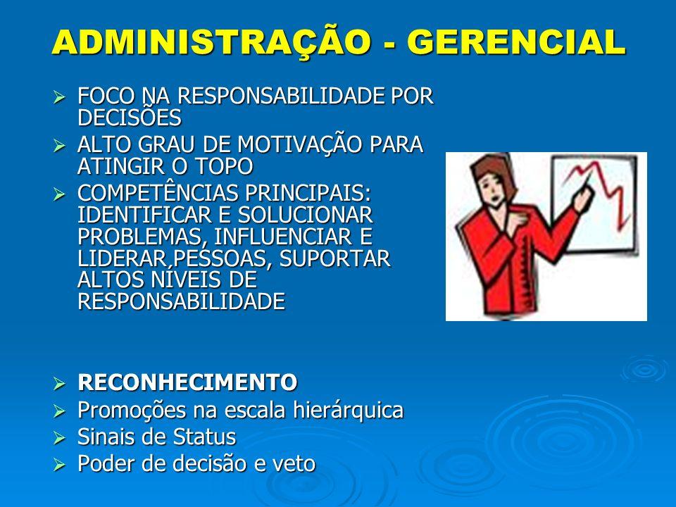 ADMINISTRAÇÃO - GERENCIAL