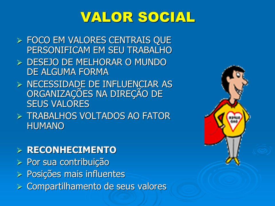 VALOR SOCIAL FOCO EM VALORES CENTRAIS QUE PERSONIFICAM EM SEU TRABALHO