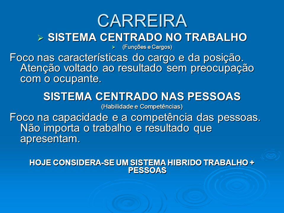 CARREIRA SISTEMA CENTRADO NO TRABALHO