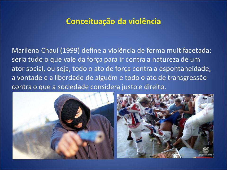 Conceituação da violência