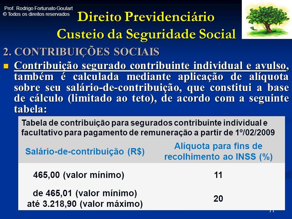 Direito Previdenciário Custeio da Seguridade Social