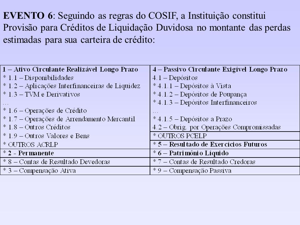 EVENTO 6: Seguindo as regras do COSIF, a Instituição constitui Provisão para Créditos de Liquidação Duvidosa no montante das perdas estimadas para sua carteira de crédito: