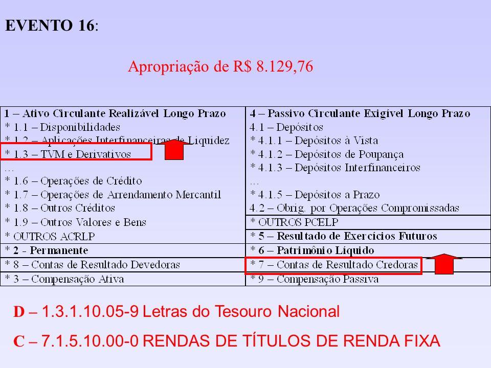 EVENTO 16: Apropriação de R$ 8.129,76. D – 1.3.1.10.05-9 Letras do Tesouro Nacional.