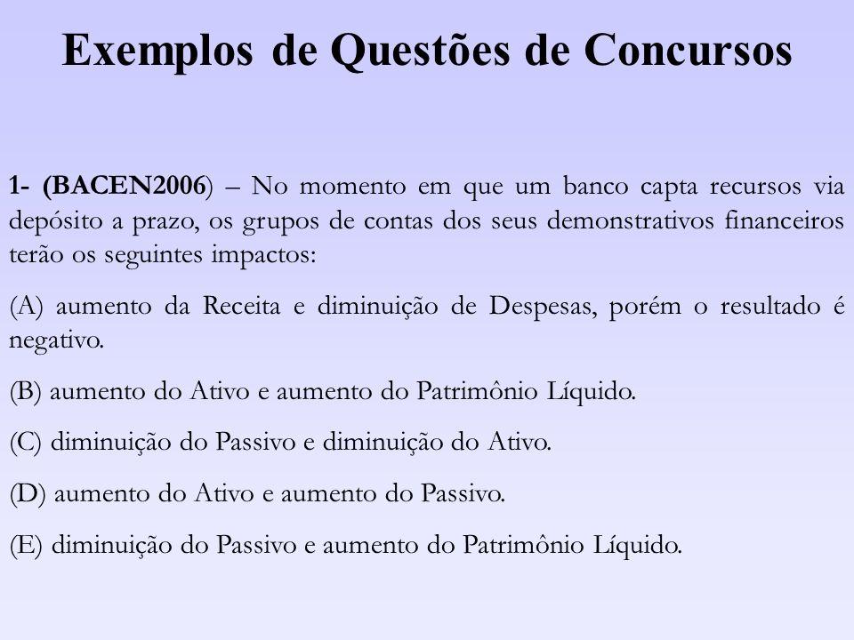 Exemplos de Questões de Concursos
