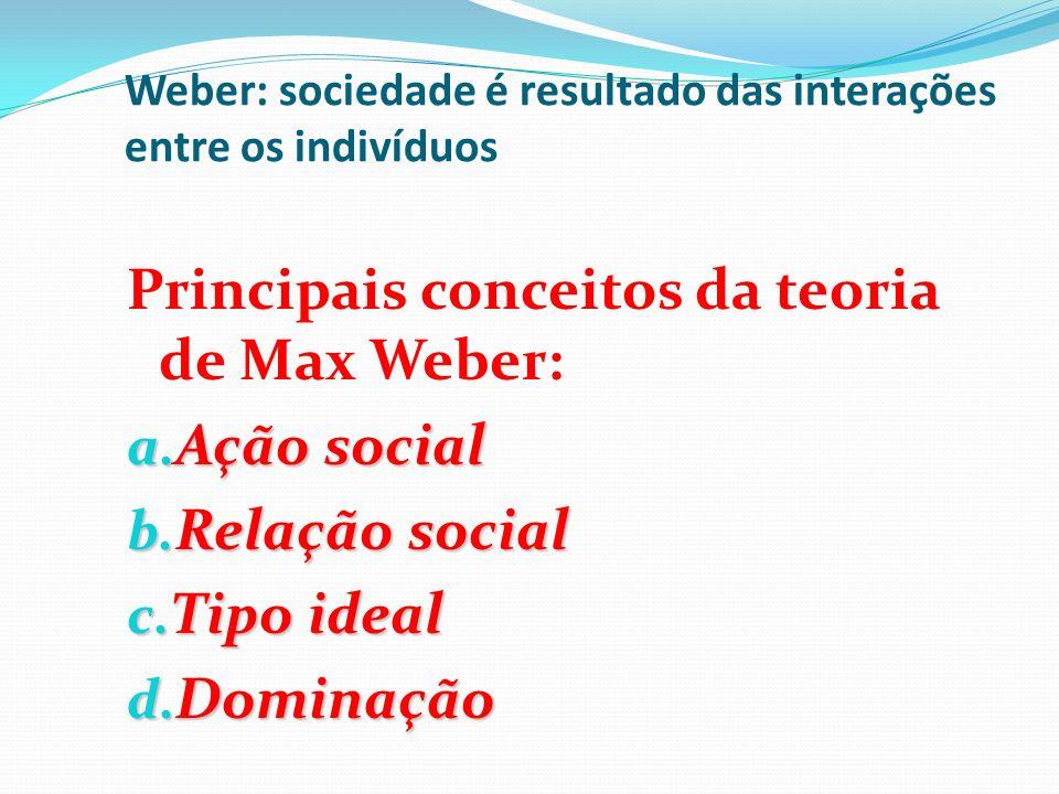 Weber: sociedade é resultado das interações entre os indivíduos
