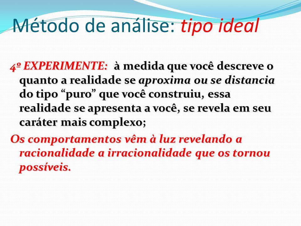 Método de análise: tipo ideal
