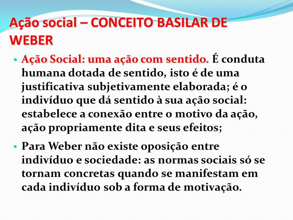 Ação social – CONCEITO BASILAR DE WEBER
