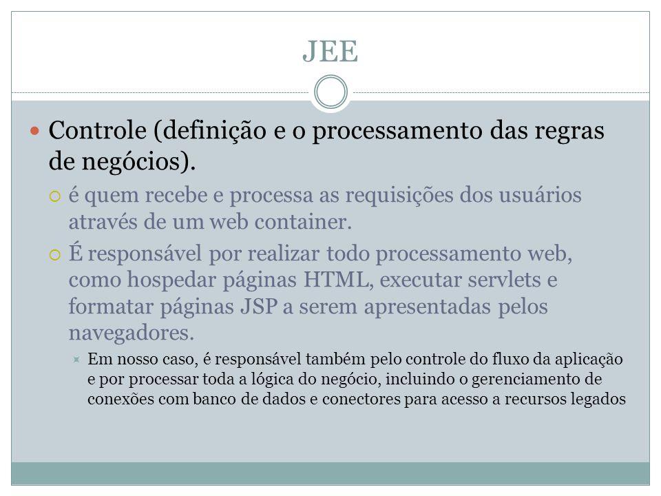 JEE Controle (definição e o processamento das regras de negócios).