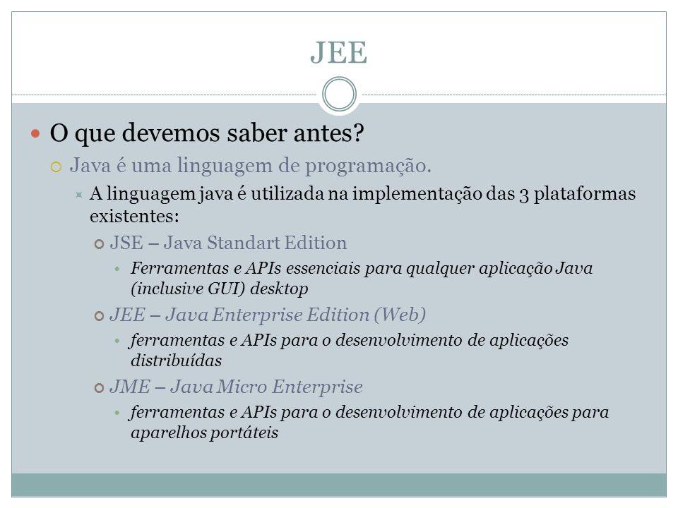 JEE O que devemos saber antes Java é uma linguagem de programação.