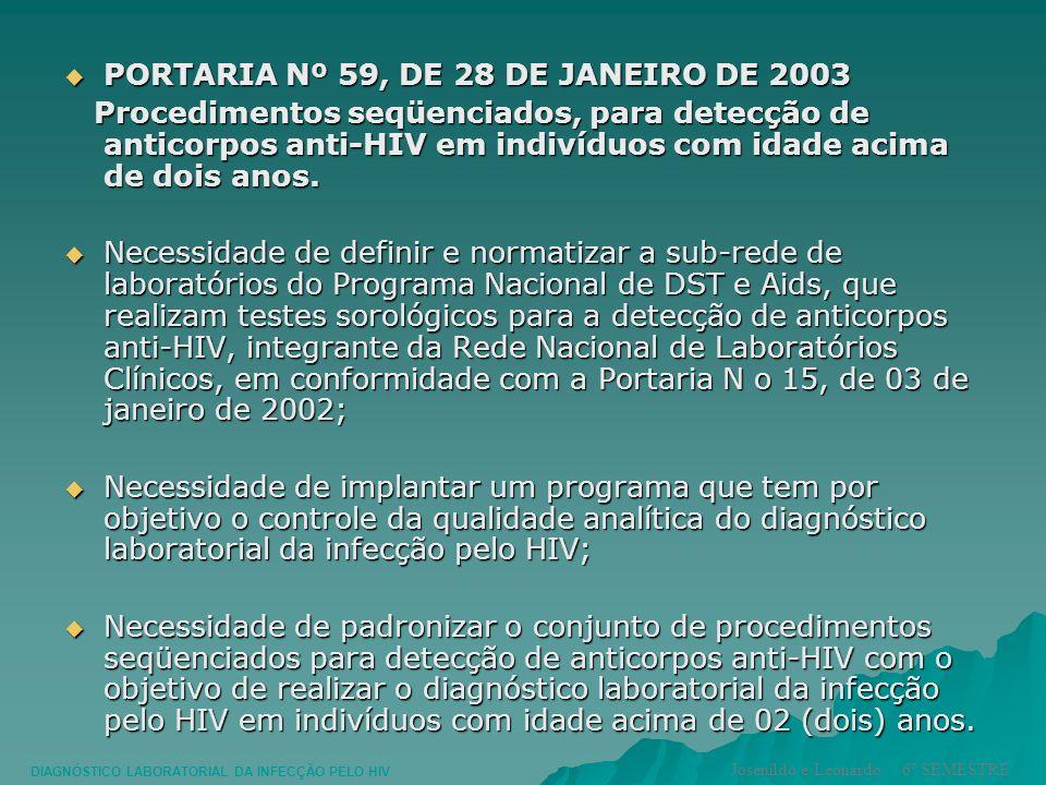 PORTARIA Nº 59, DE 28 DE JANEIRO DE 2003