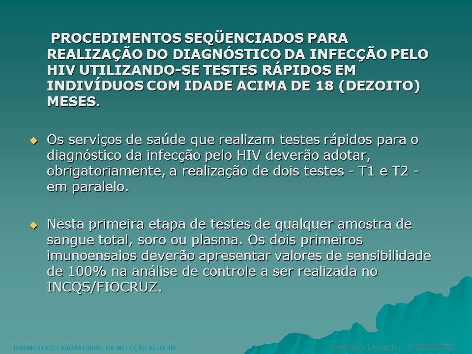 PROCEDIMENTOS SEQÜENCIADOS PARA REALIZAÇÃO DO DIAGNÓSTICO DA INFECÇÃO PELO HIV UTILIZANDO-SE TESTES RÁPIDOS EM INDIVÍDUOS COM IDADE ACIMA DE 18 (DEZOITO) MESES.