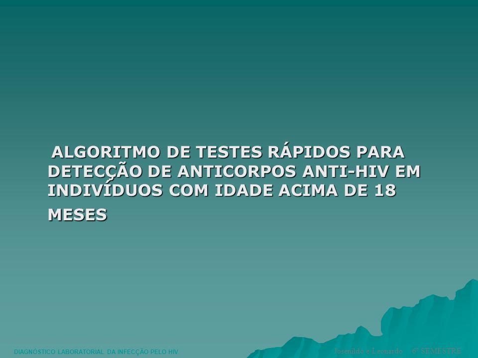 ALGORITMO DE TESTES RÁPIDOS PARA DETECÇÃO DE ANTICORPOS ANTI-HIV EM INDIVÍDUOS COM IDADE ACIMA DE 18 MESES