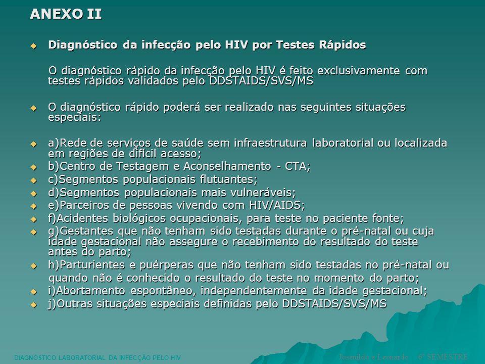 ANEXO II Diagnóstico da infecção pelo HIV por Testes Rápidos