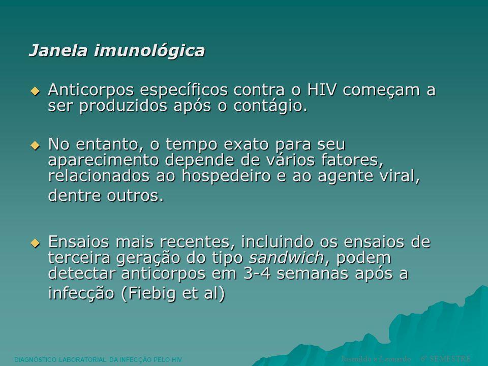 Janela imunológica Anticorpos específicos contra o HIV começam a ser produzidos após o contágio.