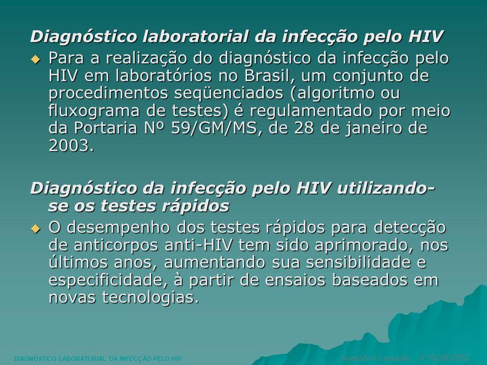 Diagnóstico laboratorial da infecção pelo HIV