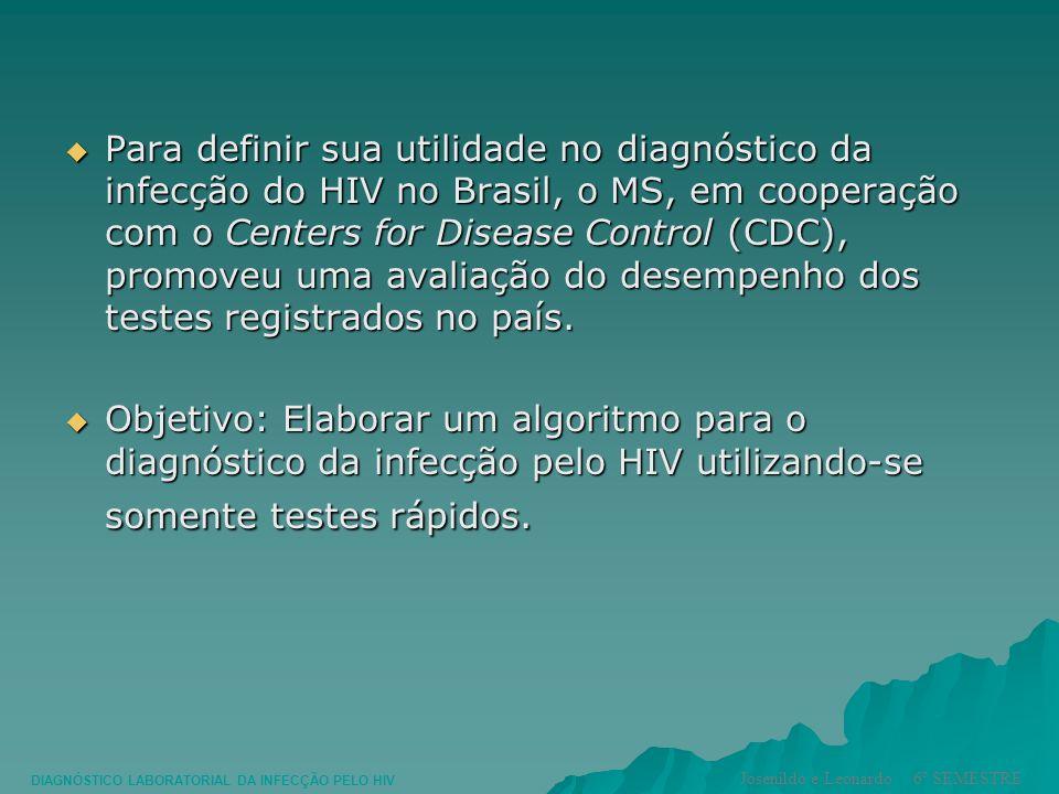 Para definir sua utilidade no diagnóstico da infecção do HIV no Brasil, o MS, em cooperação com o Centers for Disease Control (CDC), promoveu uma avaliação do desempenho dos testes registrados no país.