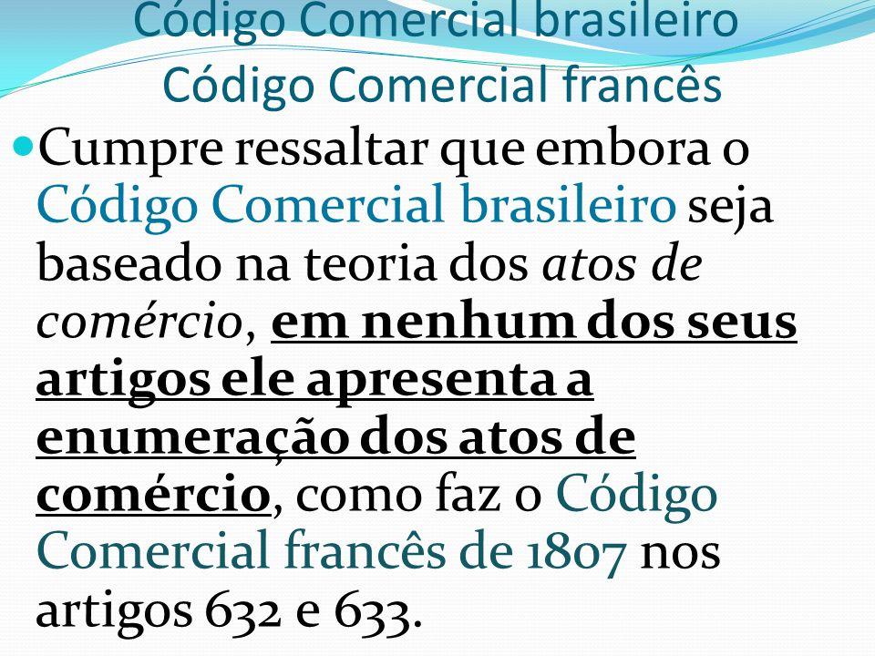 Código Comercial brasileiro Código Comercial francês