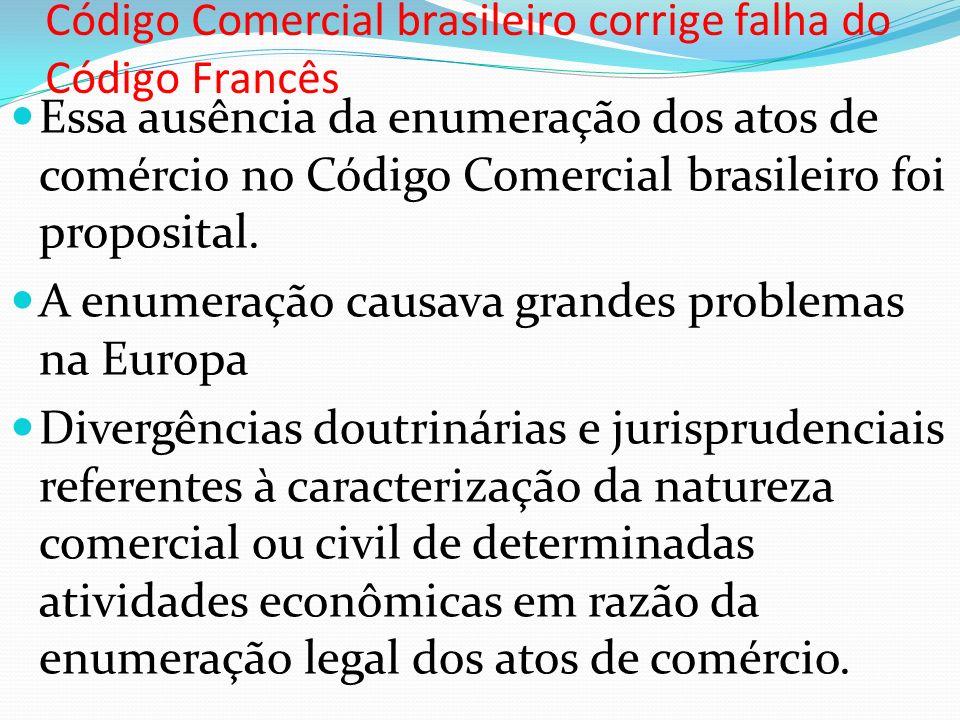 Código Comercial brasileiro corrige falha do Código Francês