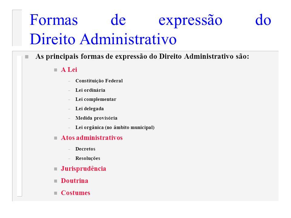 Formas de expressão do Direito Administrativo