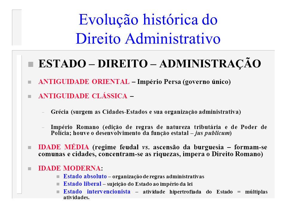 Evolução histórica do Direito Administrativo