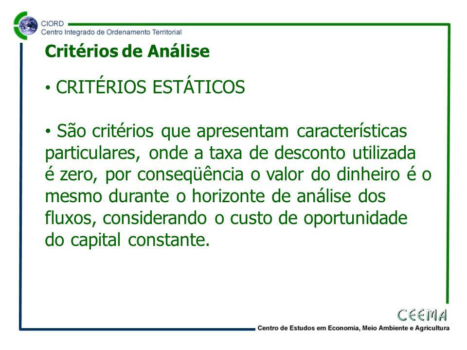 Critérios de Análise CRITÉRIOS ESTÁTICOS.