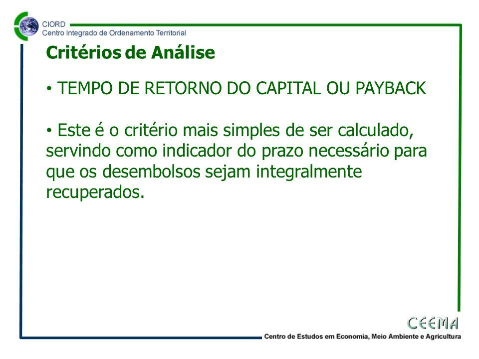 Critérios de Análise TEMPO DE RETORNO DO CAPITAL OU PAYBACK.