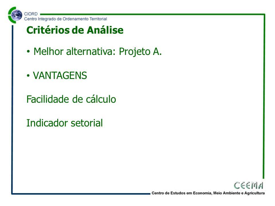 Melhor alternativa: Projeto A.