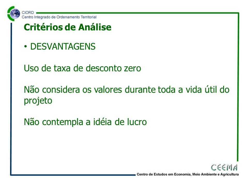 DESVANTAGENS Critérios de Análise Uso de taxa de desconto zero