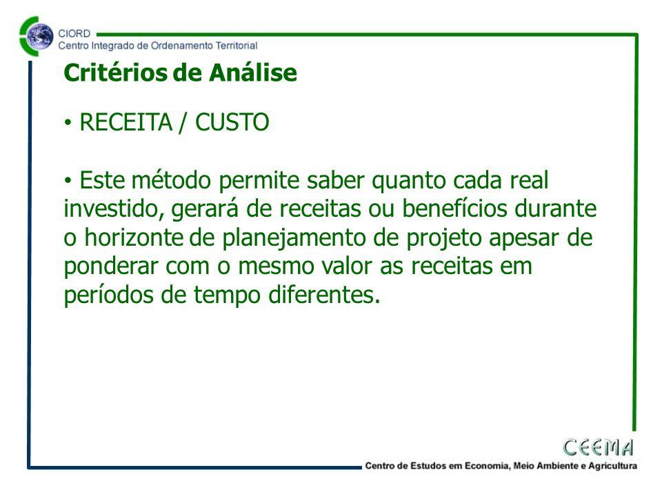 Critérios de Análise RECEITA / CUSTO.