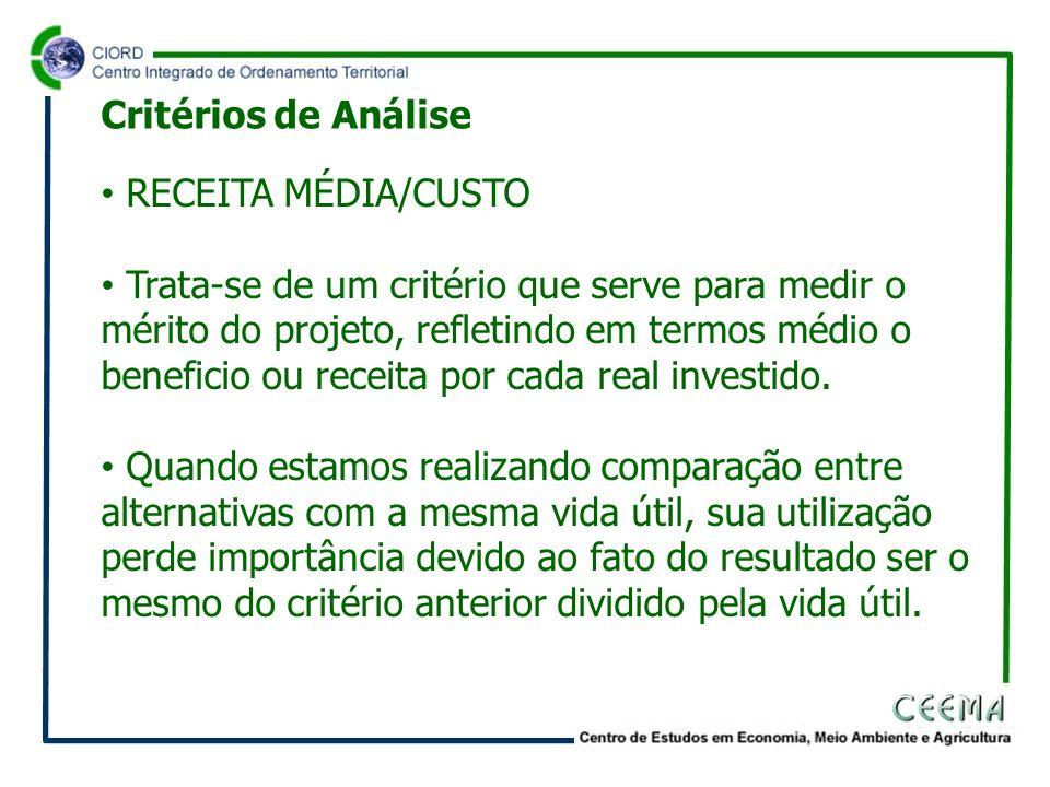 Critérios de Análise RECEITA MÉDIA/CUSTO.