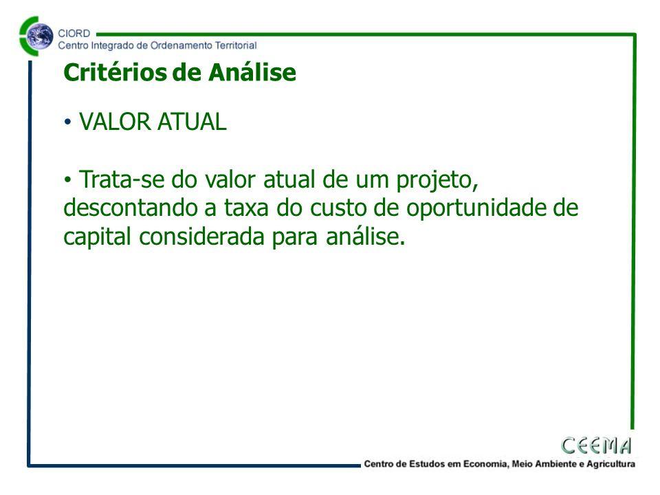 Critérios de Análise VALOR ATUAL.