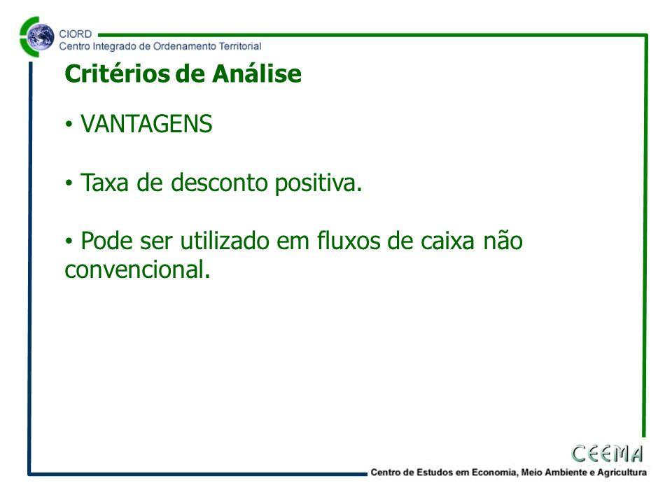 Critérios de Análise VANTAGENS. Taxa de desconto positiva.