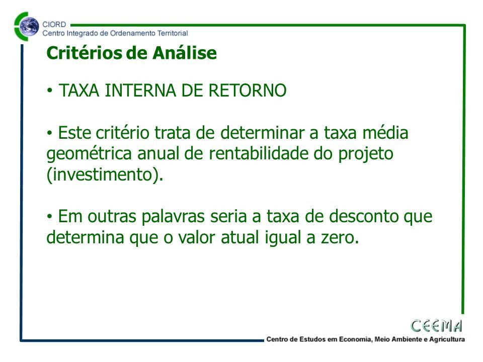 TAXA INTERNA DE RETORNO