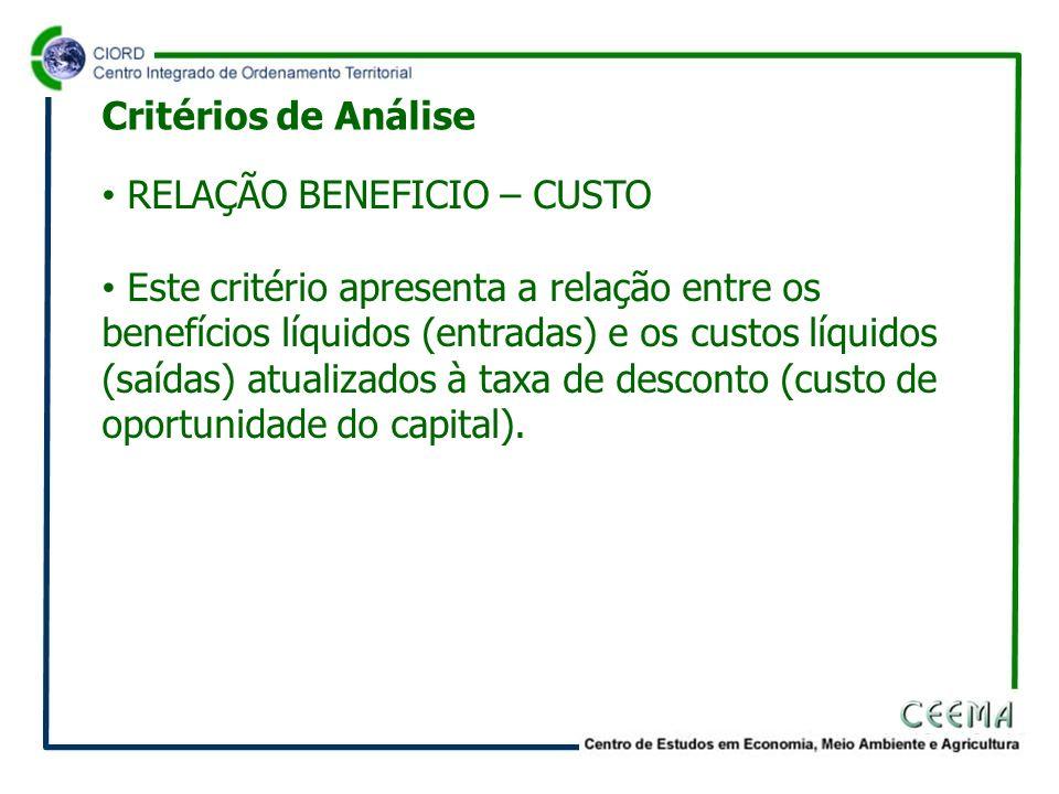 Critérios de Análise RELAÇÃO BENEFICIO – CUSTO.
