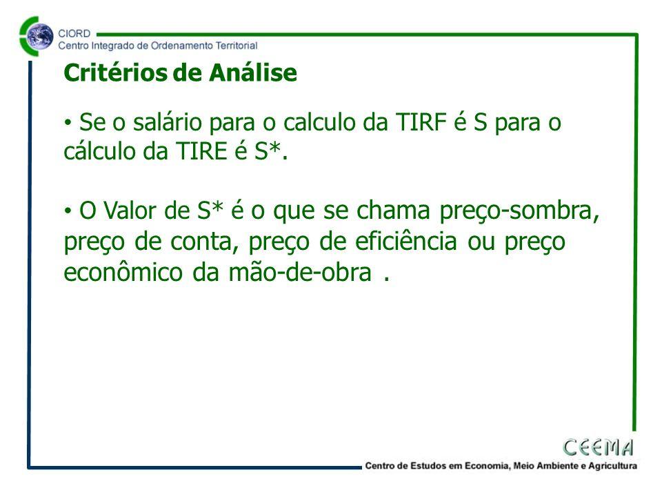 Critérios de Análise Se o salário para o calculo da TIRF é S para o cálculo da TIRE é S*.
