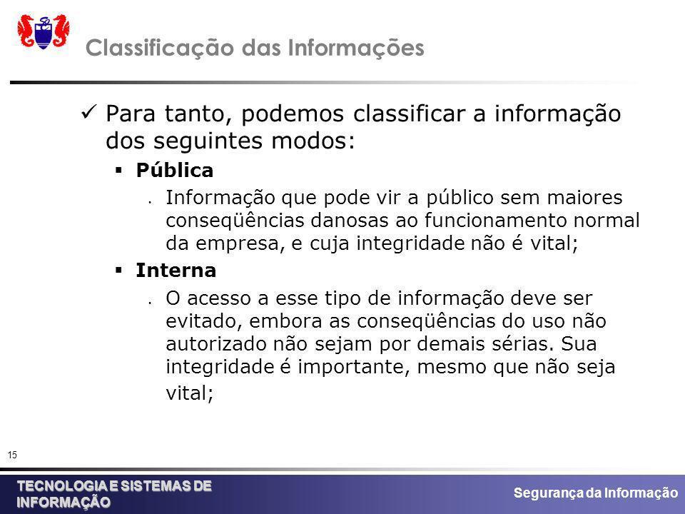 Classificação das Informações