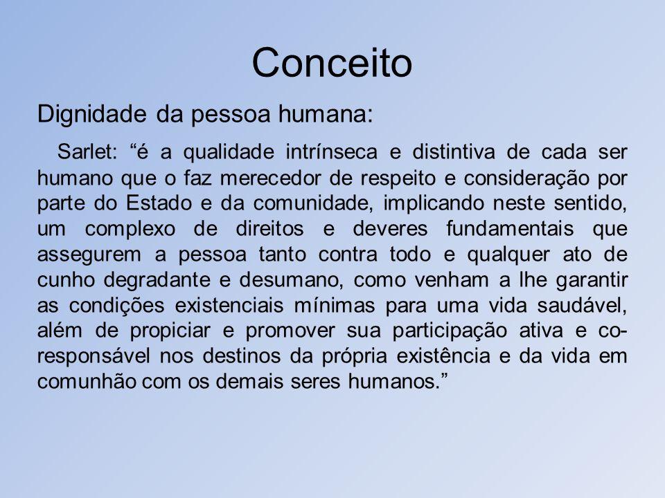 Conceito Dignidade da pessoa humana: