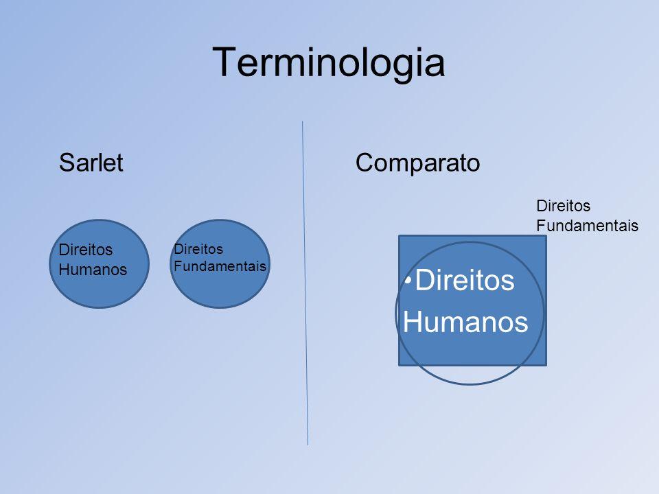 Terminologia Direitos Humanos Sarlet Comparato Direitos Fundamentais