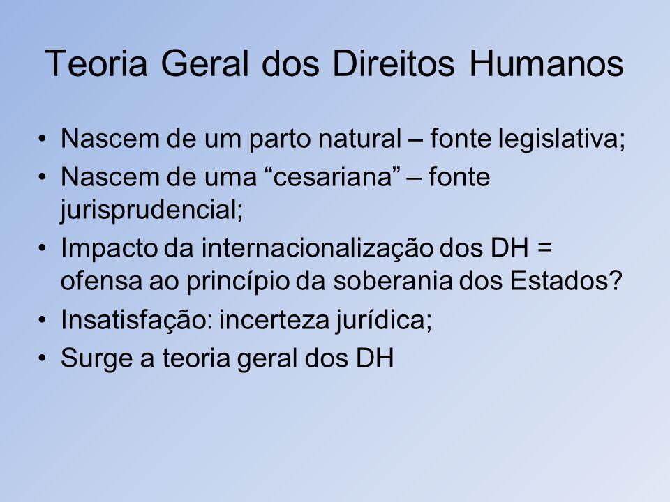 Teoria Geral dos Direitos Humanos