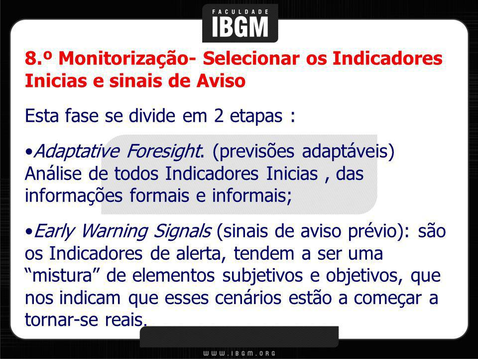 8.º Monitorização- Selecionar os Indicadores Inicias e sinais de Aviso